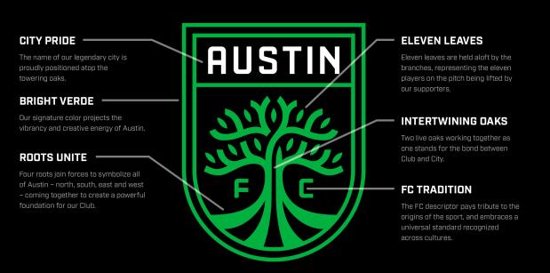 Austin FC Logo und die Erklärungen dazu