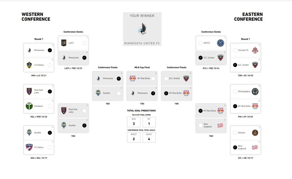 Daniels Prognose für die MLS Playoffs in der Darstellung